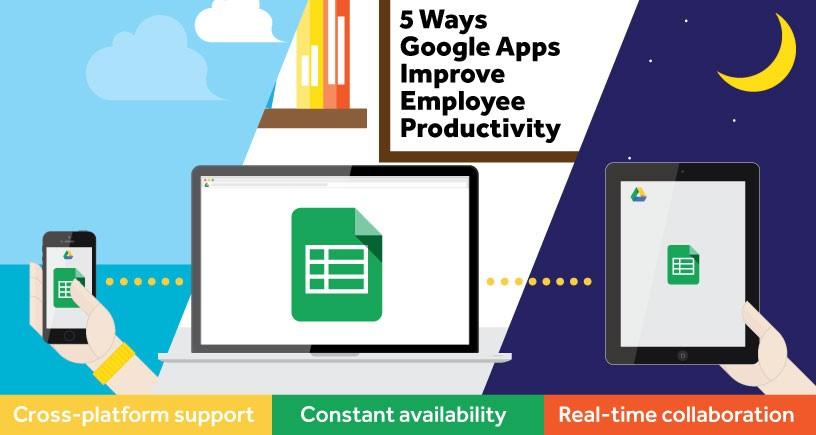 5 Ways Google Apps Improves Employee Productivity