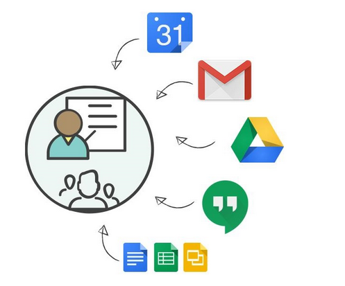 2015-08-21 15_00_40-Blog_ 6 ways that Google Apps can Benefit your Business - Google Docs