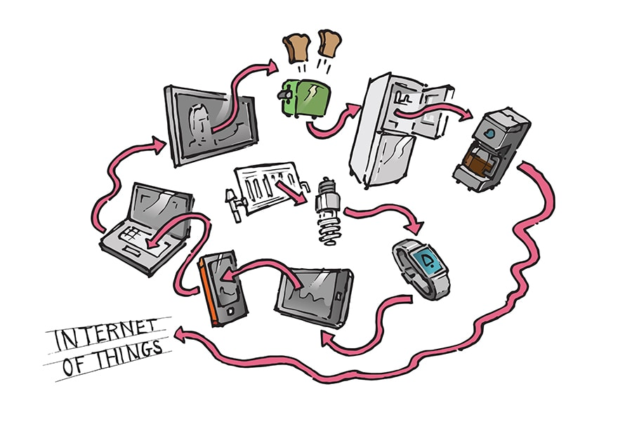 The Internet of Things: The Future is Now!